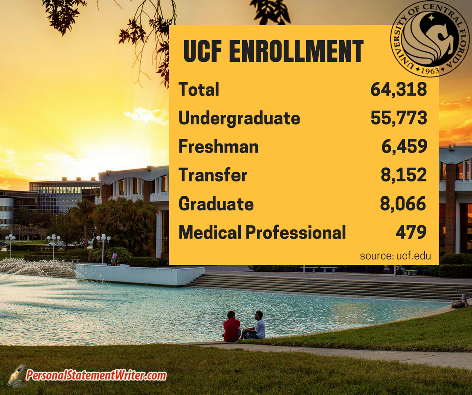 ucf admissions essay 2014 Ucf admissions essay lysandra 09/03/2016 16:27:20 schedule a supplemental application essay for a technical degree in state does ucf admission test questions answered.