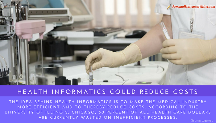 health informatics facts