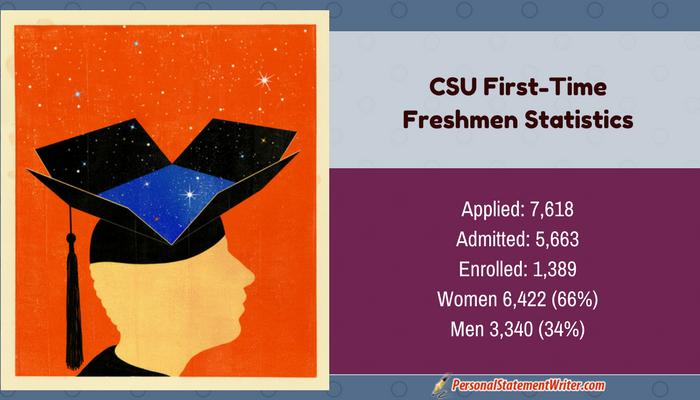 csu admission statistics