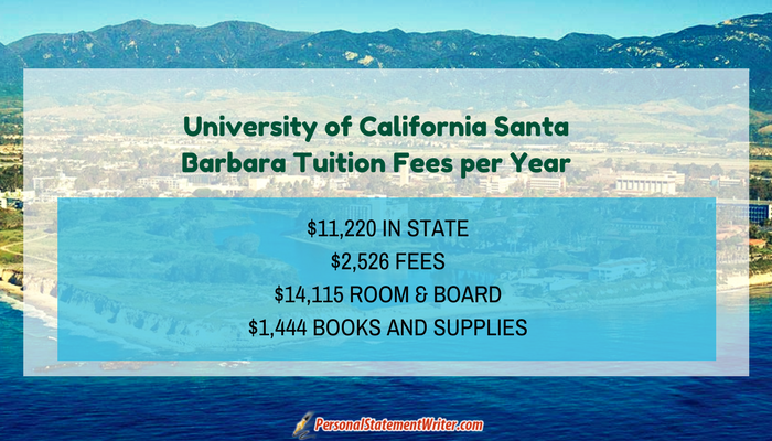 facts about uc santa barbara tuition fees